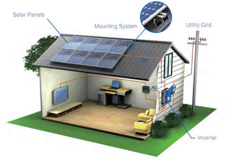 solar home installation 7kw solar panel installation kit 7000 watt solar pv