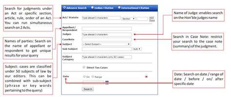 Manupatra Search India Database India And Business Policy Database