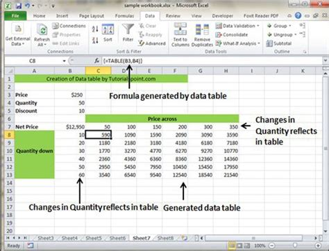 tutorial excel data table data tables in excel 2010