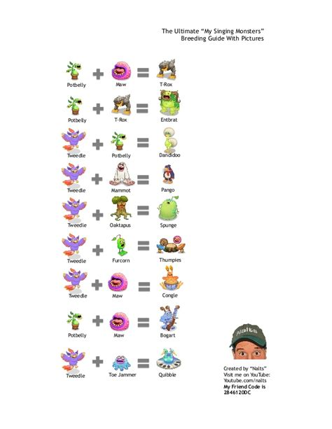 guide breeds official guide for my singing monsters with pictures 284612