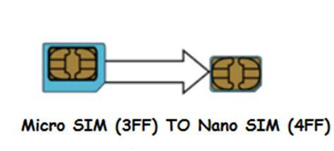 how to convert sim card into nano sim card