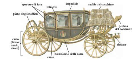 cavalli da carrozza antico cocchio a due ruote mulino elettrico per cereali