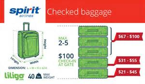 United Check Bag Cost by The Low Down On Spirit Airlines Baggage Policies Liligo Com