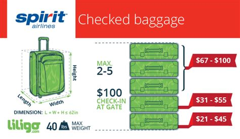 united airlines checked baggage requirements spirit airlines baggage policy and fees