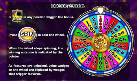 Spin The Wheel To Win Real Money - wheel of fortune on tour slot uk review and bonuses