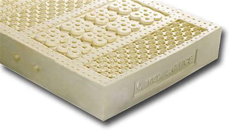 guida acquisto materasso awesome materasso lattice prezzi gallery acrylicgiftware