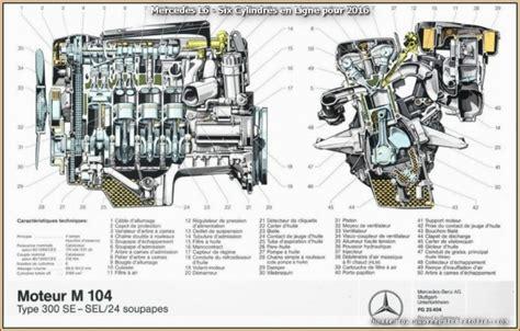 garage peugeot fresnes mercedes et moteur renault mercedes se fournit en moteurs
