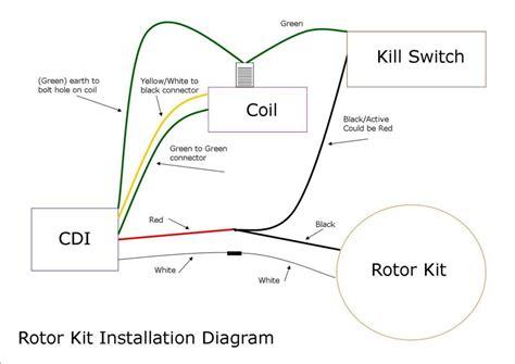 Pit Bike Wiring Diagram