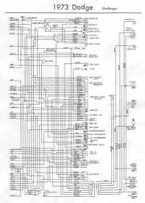 1973 Dodge Charger Wiring Harness Electrical Wiring Diagram Of 1973 Dodge Challenger