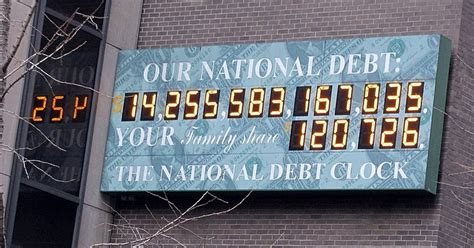 us national debt clock resourcesforhistoryteachers e 4 7 predict how changes in