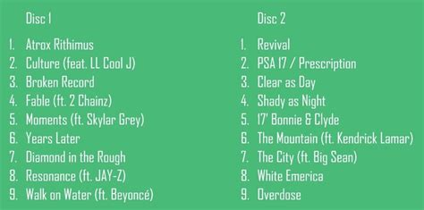 eminem revival tracklist ohhhh sh t is this it fellas eminem quot revival quot tracklist