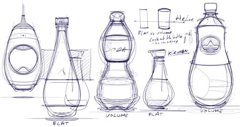 Sketchbook Pro How To Draw Bottles Using The Symmetry