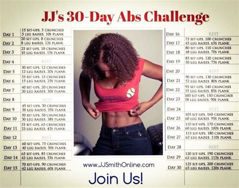 30 day abs challenge chart jj smith s 30 days abs challenge fashion and fitness
