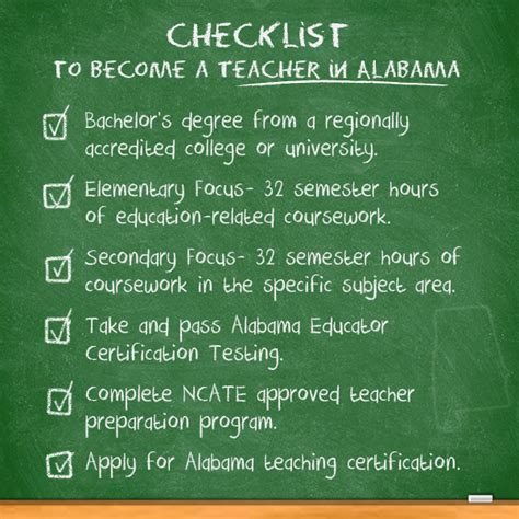 what does being a how to become a in alabama usc rossier