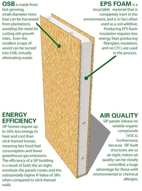 25 best ideas about wall insulation on
