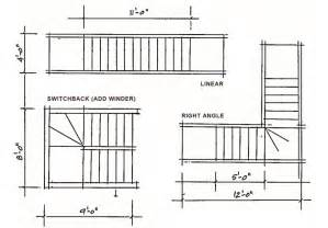 staircase floor plans stair case design elements penciljazz architecture of maine design build