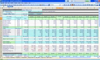 Excel Workbook Template by Budgeting Excel Templates Spreadsheet