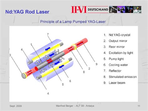diode laser vs nd yag diode laser versus nd yag 28 images diode laser versus nd yag 28 images our technology laser