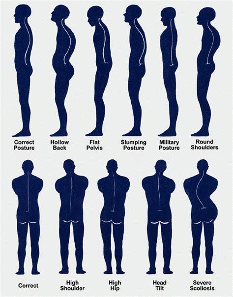 strengthening exercises  strengthening exercises
