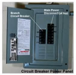 has your fuse box or circuit breaker panel seen better days can it meet your present