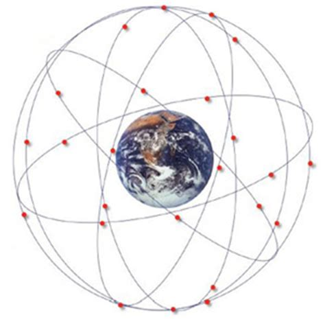 gps location network