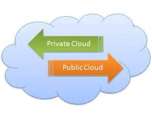 explaining the differences between public and private