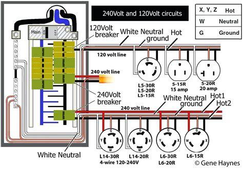 receptacle wiring diagram wiring schema