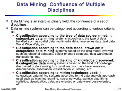 confluence learning pattern is associated with data mining 1