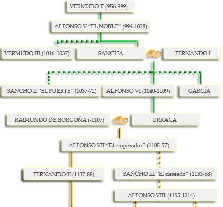 libro las hijas de espana libro los reyes catolicos iii las hijas de espa 241 a descargar gratis pdf