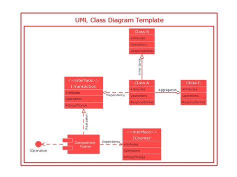 uml diagram for website uml diagrams printable diagram site