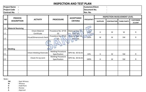 inspection test plan template never say never to quality inspection and test plan itp