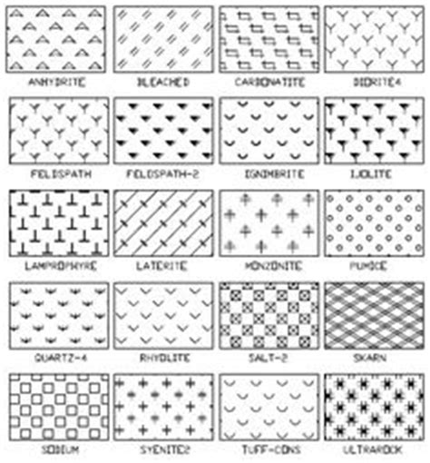 dot pattern for revit 100 plus hatch patterns draf arch pinterest patterns