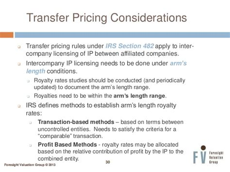 section 482 transfer pricing understanding the financial value of your patent portfolio