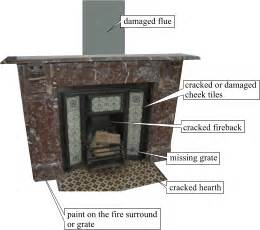 bricks brass restoring a fireplace