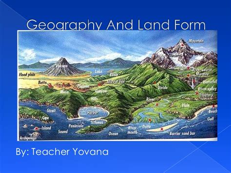 Definition Of Landscape In Geography Definition Of Landscape In Geography 28 Images Garden