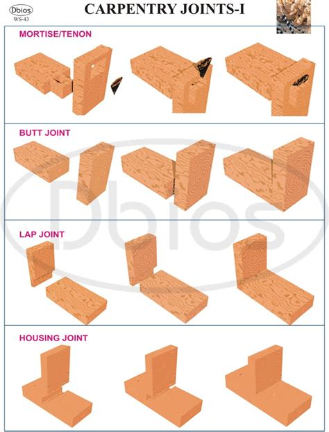 list of woodwork joints woodwork types and uses of carpentary joints pdf plans