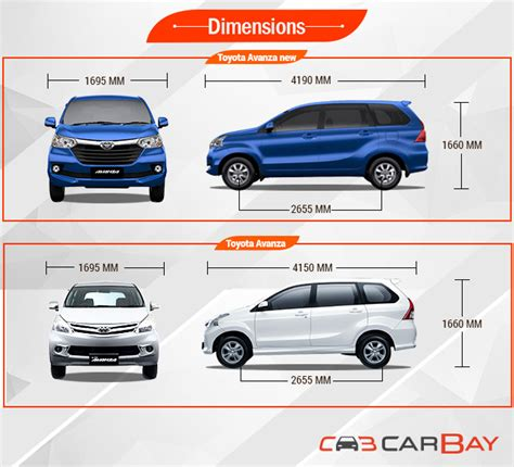 Lu Rem New Avanza meng uber gojek nge grab taxi spesifikasi grand new avanza vs all new avanza