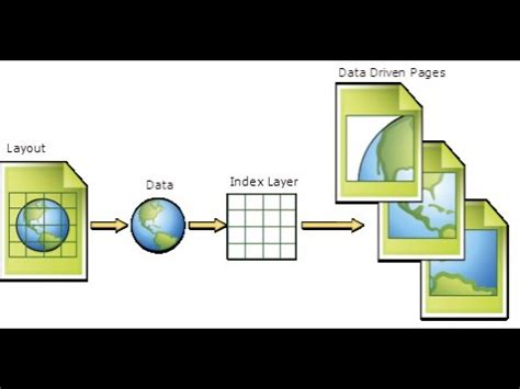 data view vs layout view arcgis multiple impresion layout en arcgis data driven pages