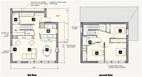 passive house floor plans solaripedia green architecture building projects in