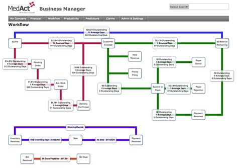 business workflow software business workflow management 28 images gartner the new