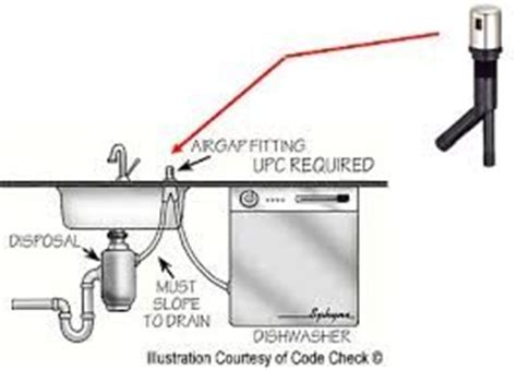 sink draining into dishwasher how to prevent sink water from draining into my dishwasher