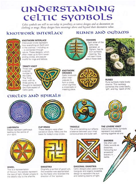 irish celtic tattoos and meanings celtic symbols and meanings chart best meanings
