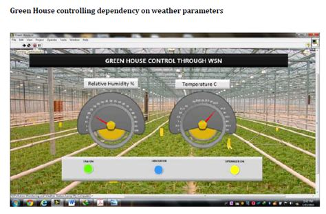 student design competition national instruments pollution monitoring weather station for student design