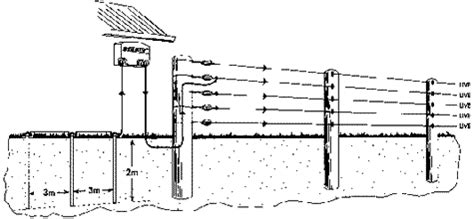 how to install an electric fence electric fence installation pdf best idea garden