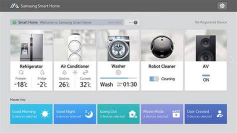 smart items for home internet of things goes home network computing