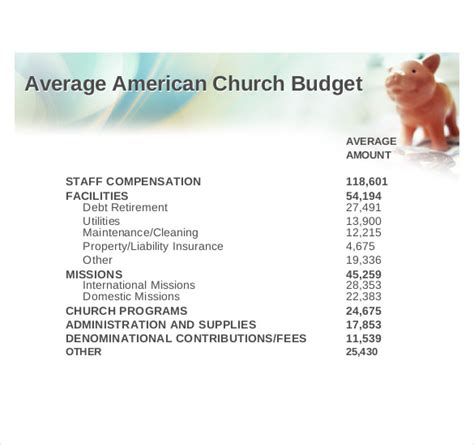 9 Church Budget Template Doc Excel Pdf Free Premium Templates Church Budget Template