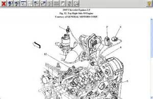 2010 chevrolet equinox engine and engine cooling system