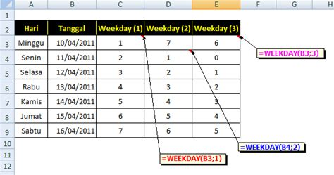 tipe layout dan contohnya the answer tahu nggak 09 september 3500 itu hari apa