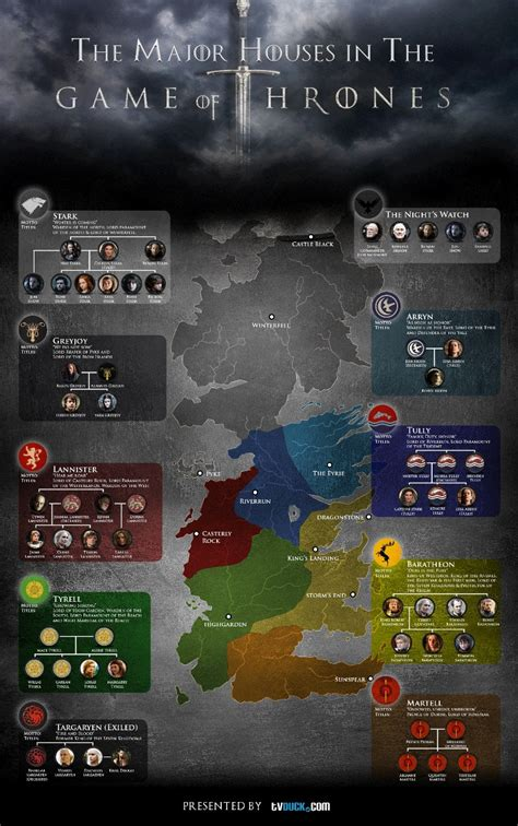 houses in game of thrones game of thrones 101 the major houses in the game of thrones infographic