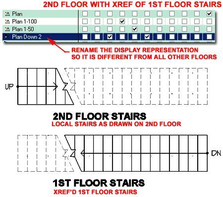 how to draw stairs in a floor plan drawn stairs technical drawing pencil and in color drawn